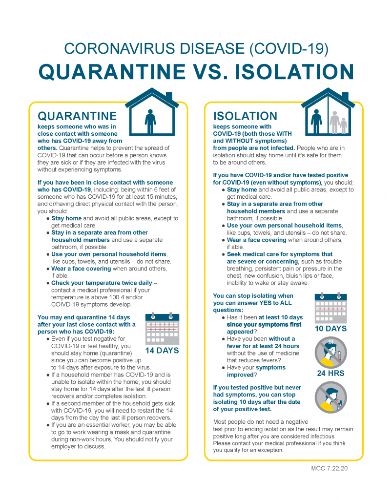 Quarantine Vs Isolation 7.22.20