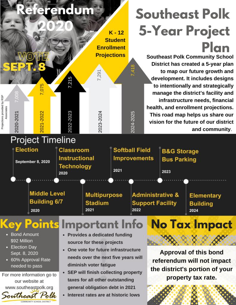 SEP 2020 Referendum InfoGraphic Final
