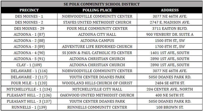 School Board Polling Locations 2021